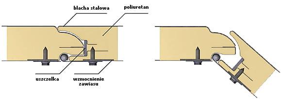 Nowoczesna architektura Alfapanel - Płyty Warstwowe i Systemy Hal ST24